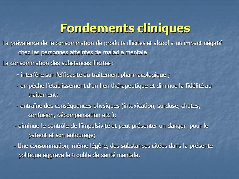 Fondements cliniques