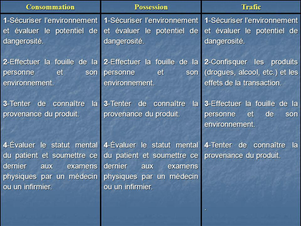 Consommation Possession. Trafic. 1-Sécuriser l'environnement et évaluer le potentiel de dangerosité.