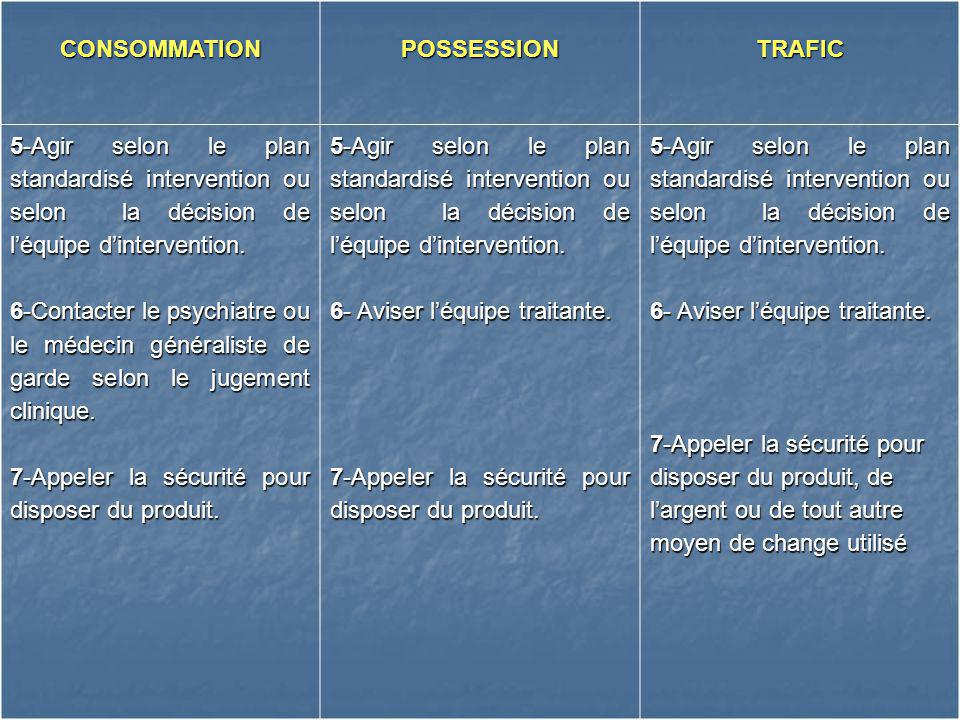 CONSOMMATION POSSESSION. TRAFIC. 5-Agir selon le plan standardisé intervention ou selon la décision de l'équipe d'intervention.