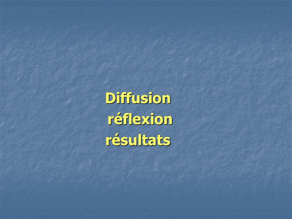 Diffusion réflexion résultats