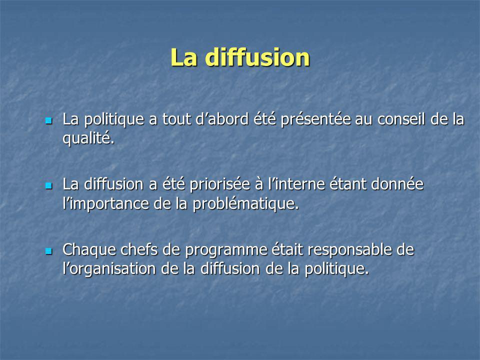 La diffusion La politique a tout d'abord été présentée au conseil de la qualité.