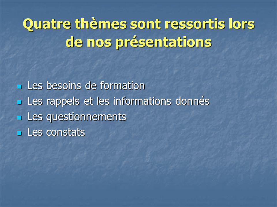 Quatre thèmes sont ressortis lors de nos présentations