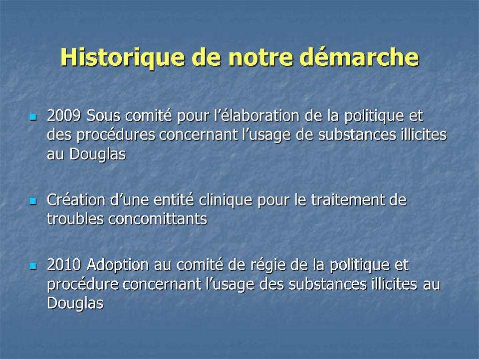 Historique de notre démarche