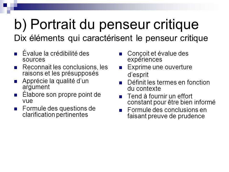 b) Portrait du penseur critique Dix éléments qui caractérisent le penseur critique