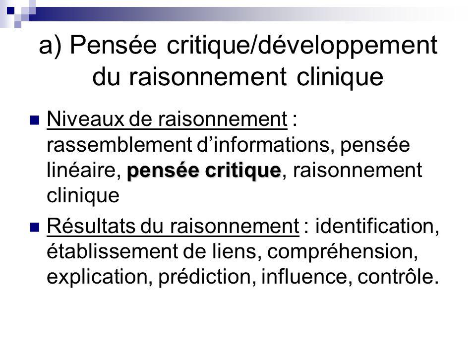 a) Pensée critique/développement du raisonnement clinique