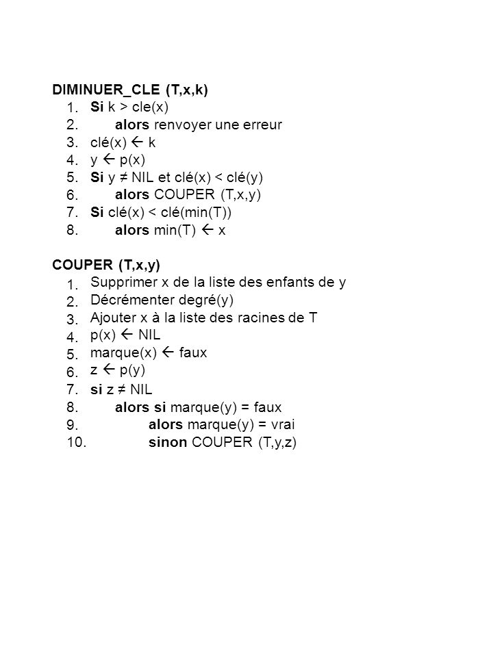 DIMINUER_CLE (T,x,k) Si k > cle(x) alors renvoyer une erreur. clé(x)  k. y  p(x) Si y ≠ NIL et clé(x) < clé(y)