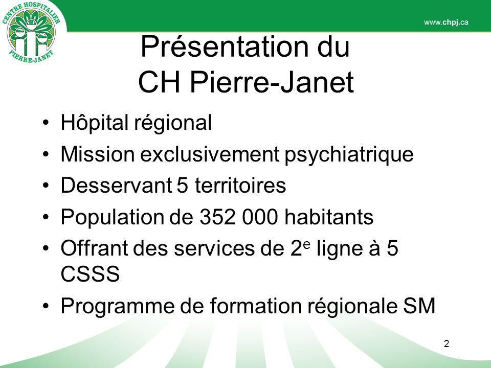 Présentation du CH Pierre-Janet