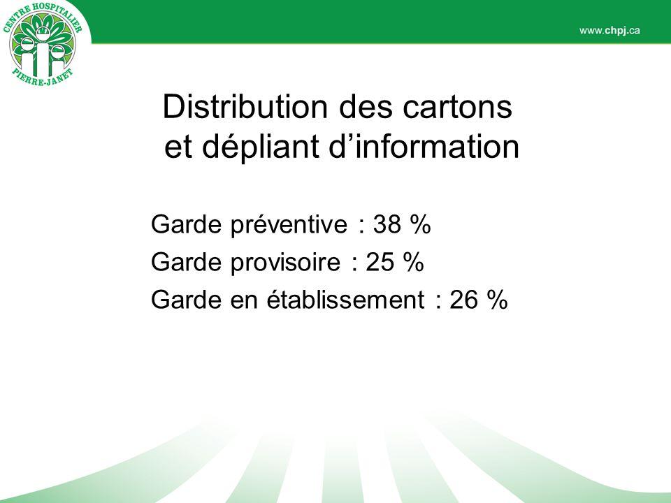 Distribution des cartons et dépliant d'information