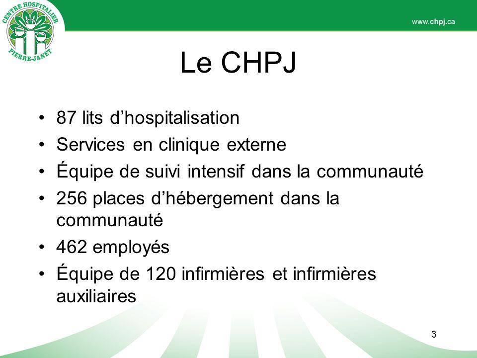Le CHPJ 87 lits d'hospitalisation Services en clinique externe