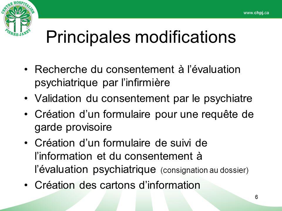 Principales modifications