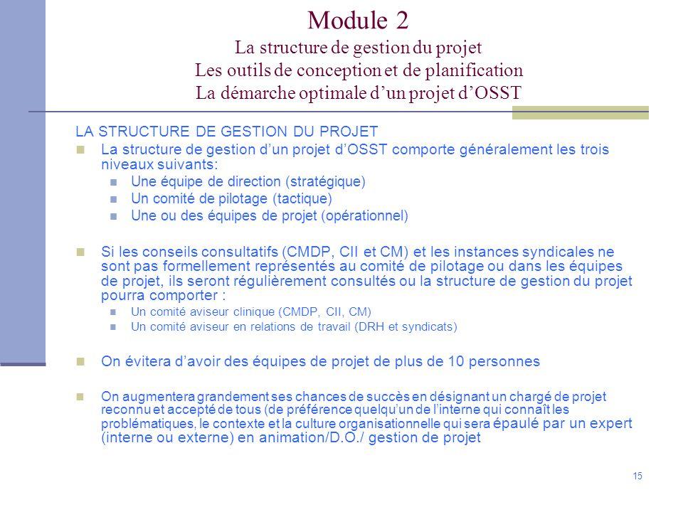 Module 2 La structure de gestion du projet Les outils de conception et de planification La démarche optimale d'un projet d'OSST