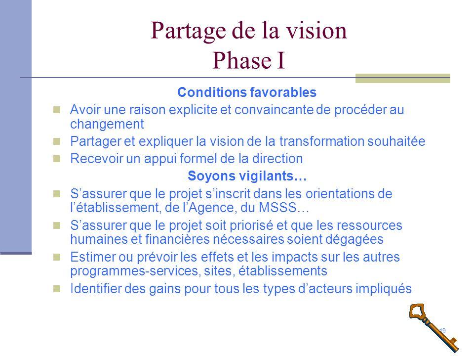 Partage de la vision Phase I