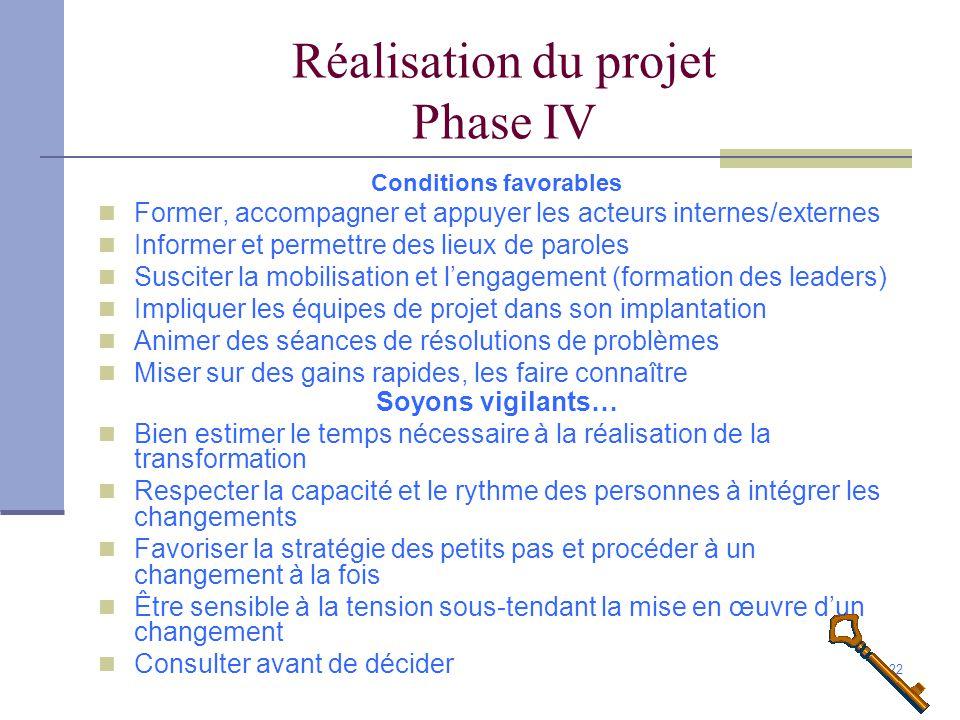 Réalisation du projet Phase IV