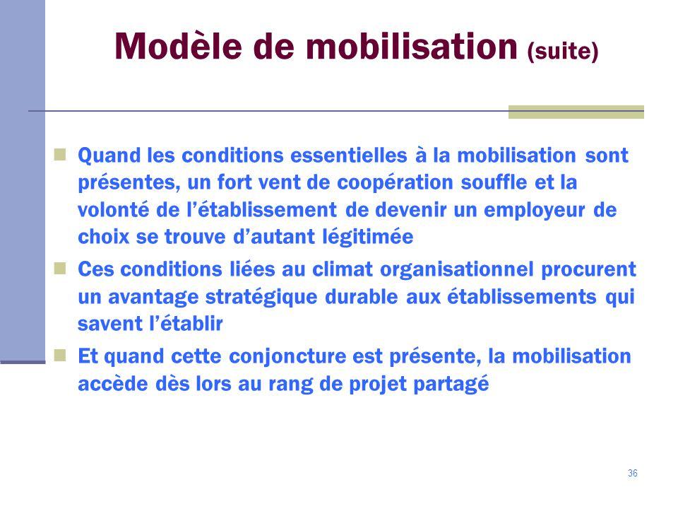 Modèle de mobilisation (suite)