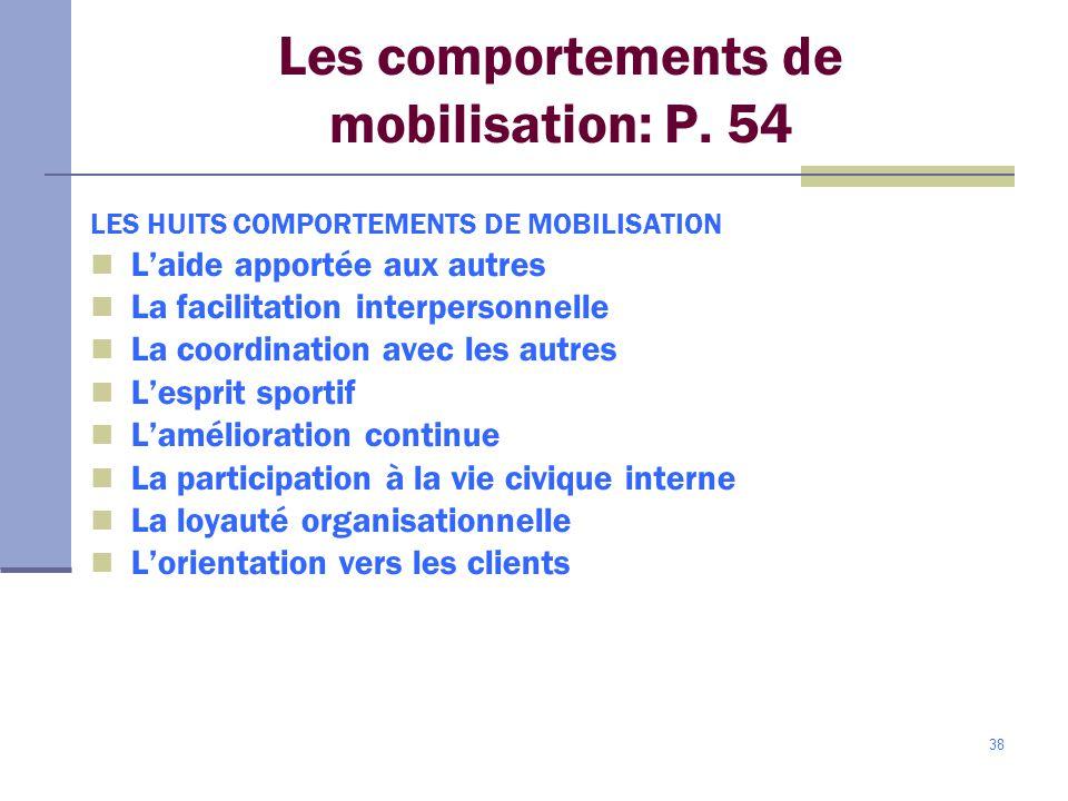 Les comportements de mobilisation: P. 54