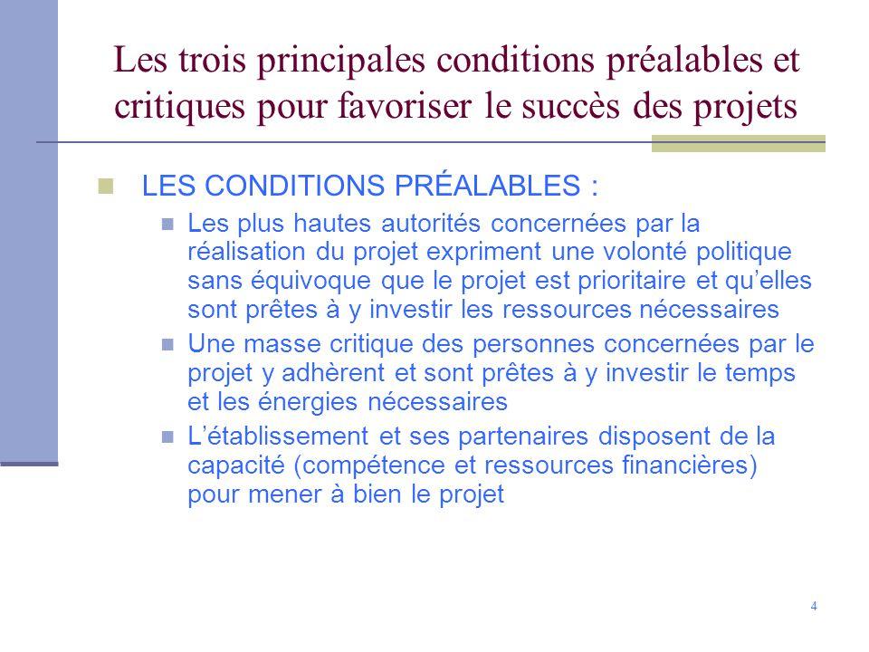 Les trois principales conditions préalables et critiques pour favoriser le succès des projets