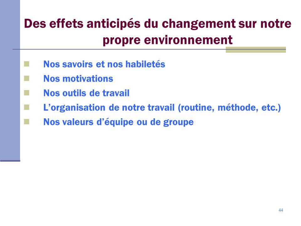 Des effets anticipés du changement sur notre propre environnement