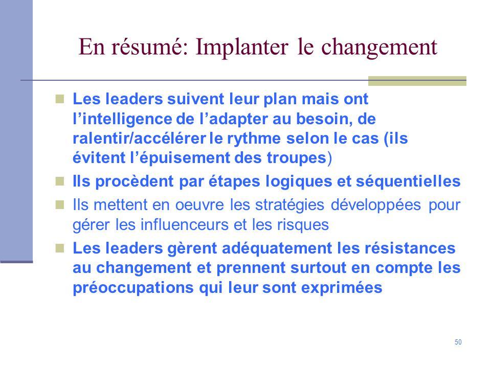 En résumé: Implanter le changement