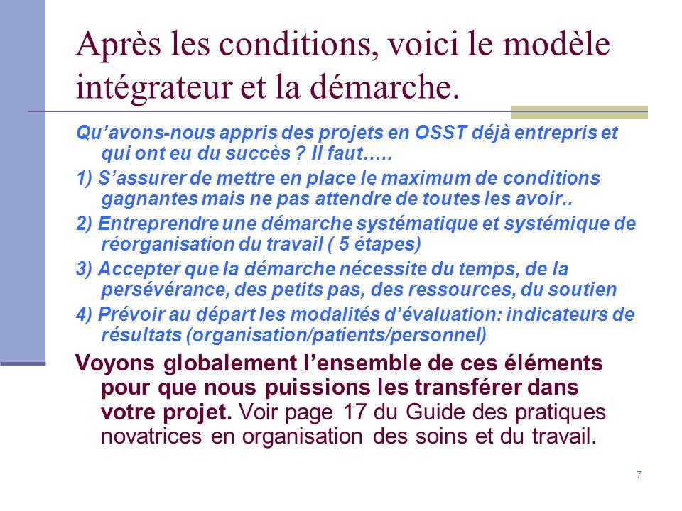 Après les conditions, voici le modèle intégrateur et la démarche.