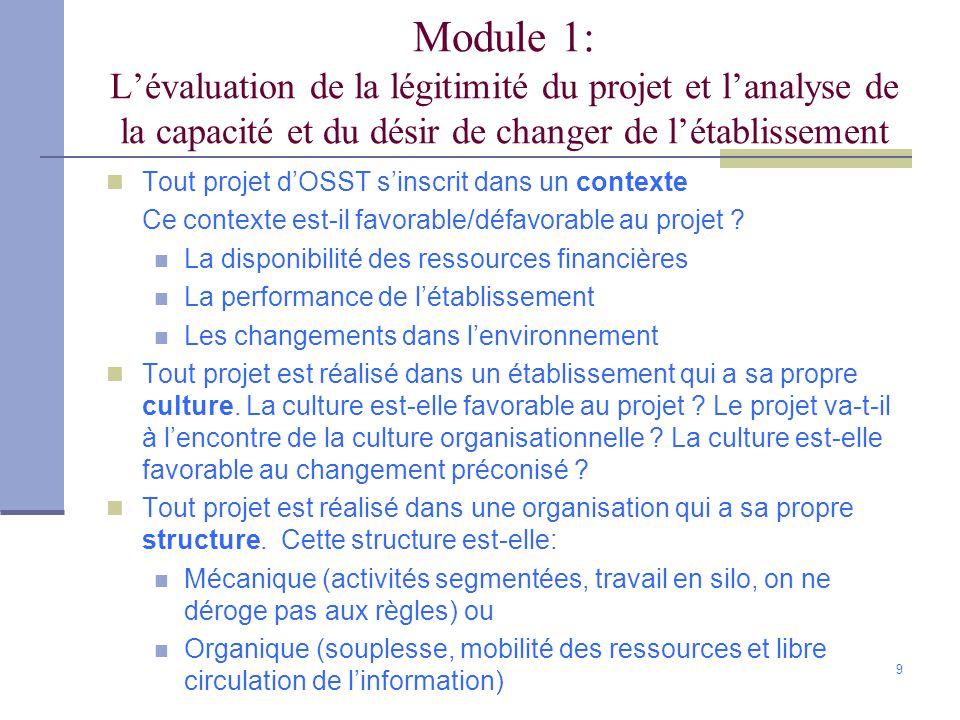 Module 1: L'évaluation de la légitimité du projet et l'analyse de la capacité et du désir de changer de l'établissement