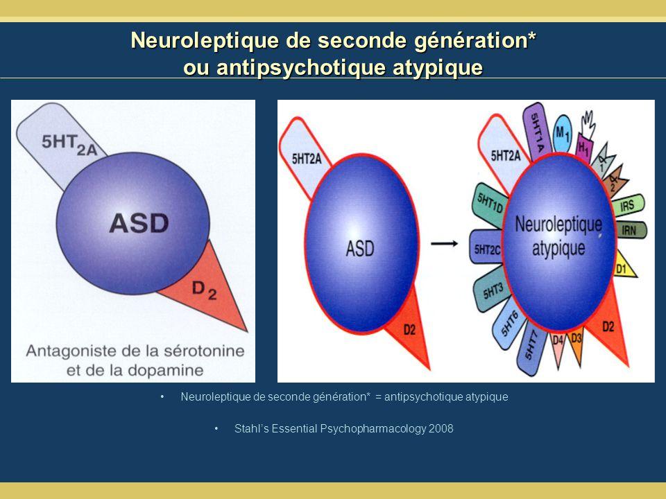 Neuroleptique de seconde génération* ou antipsychotique atypique