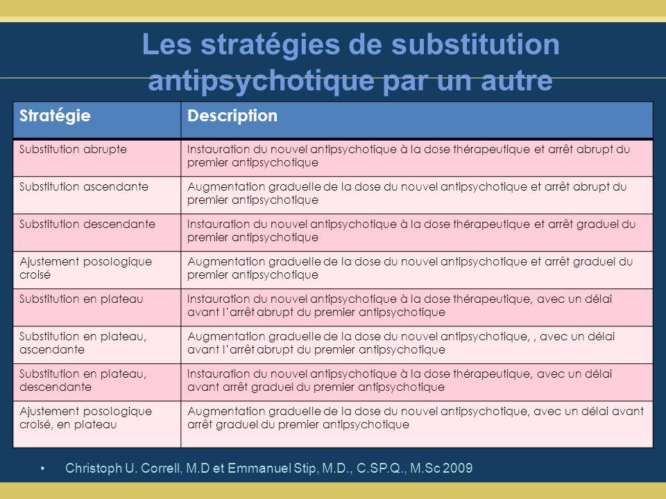 Les stratégies de substitution antipsychotique par un autre