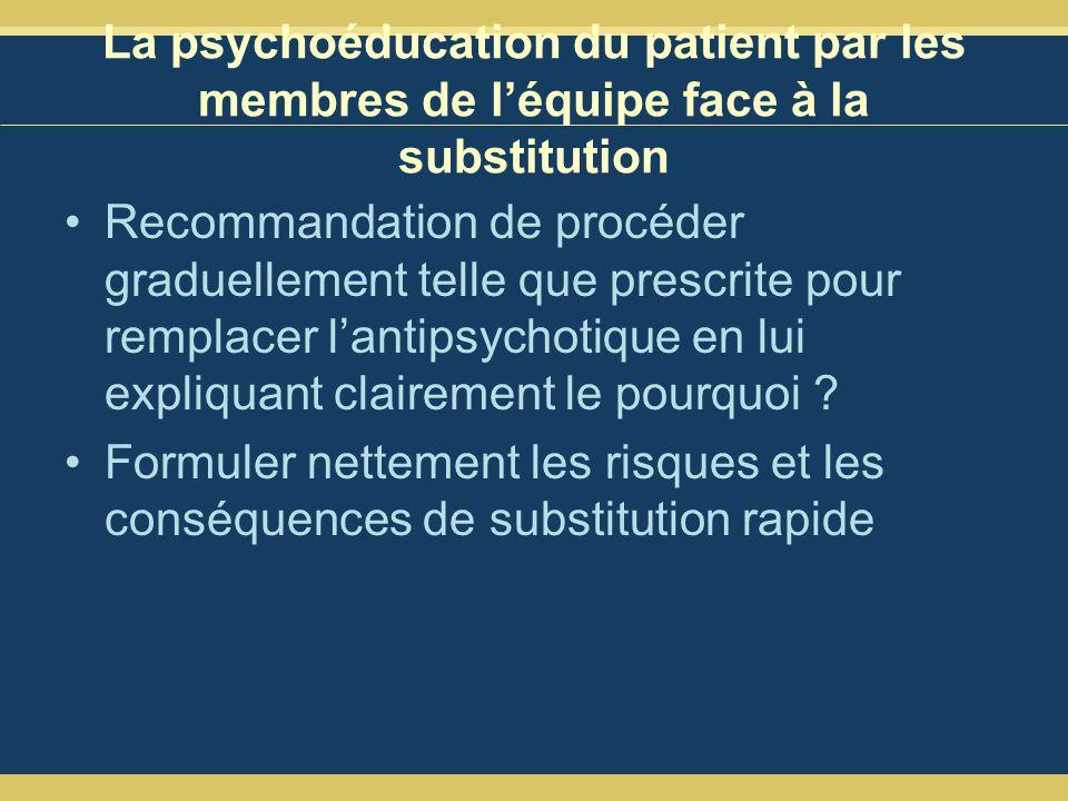 La psychoéducation du patient par les membres de l'équipe face à la substitution