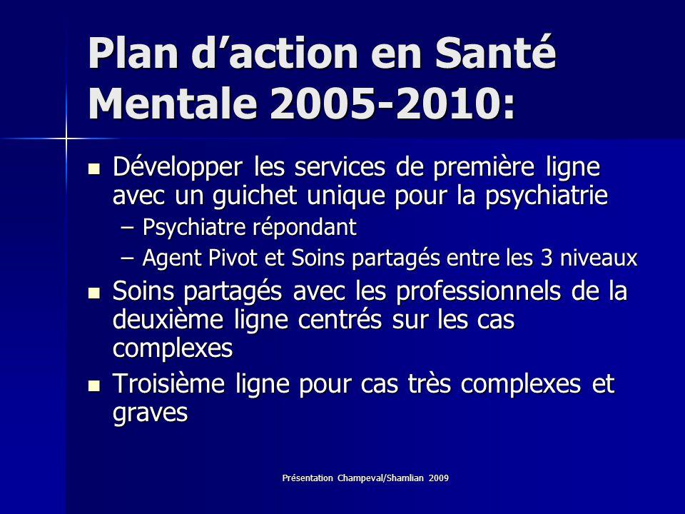 Plan d'action en Santé Mentale 2005-2010: