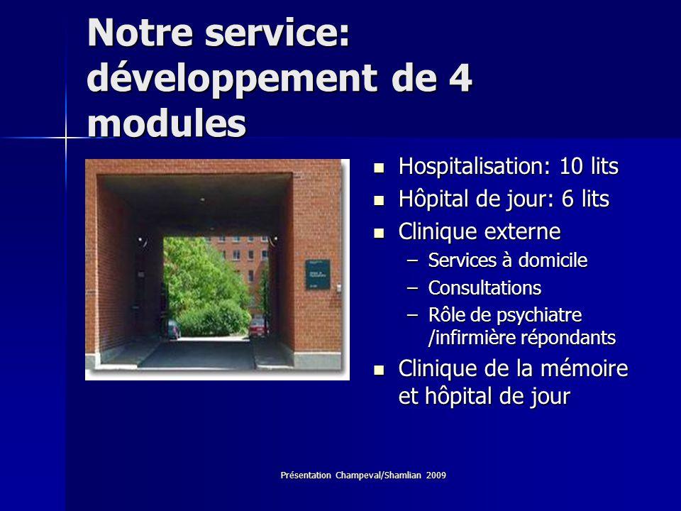 Notre service: développement de 4 modules