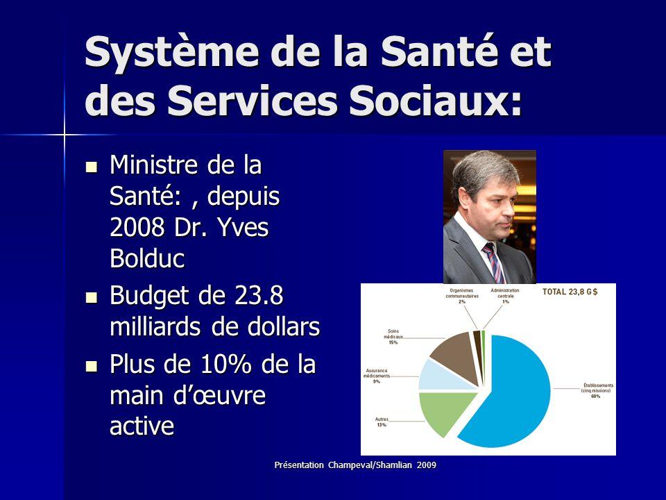 Système de la Santé et des Services Sociaux: