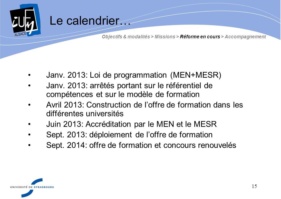 Le calendrier… Janv. 2013: Loi de programmation (MEN+MESR)