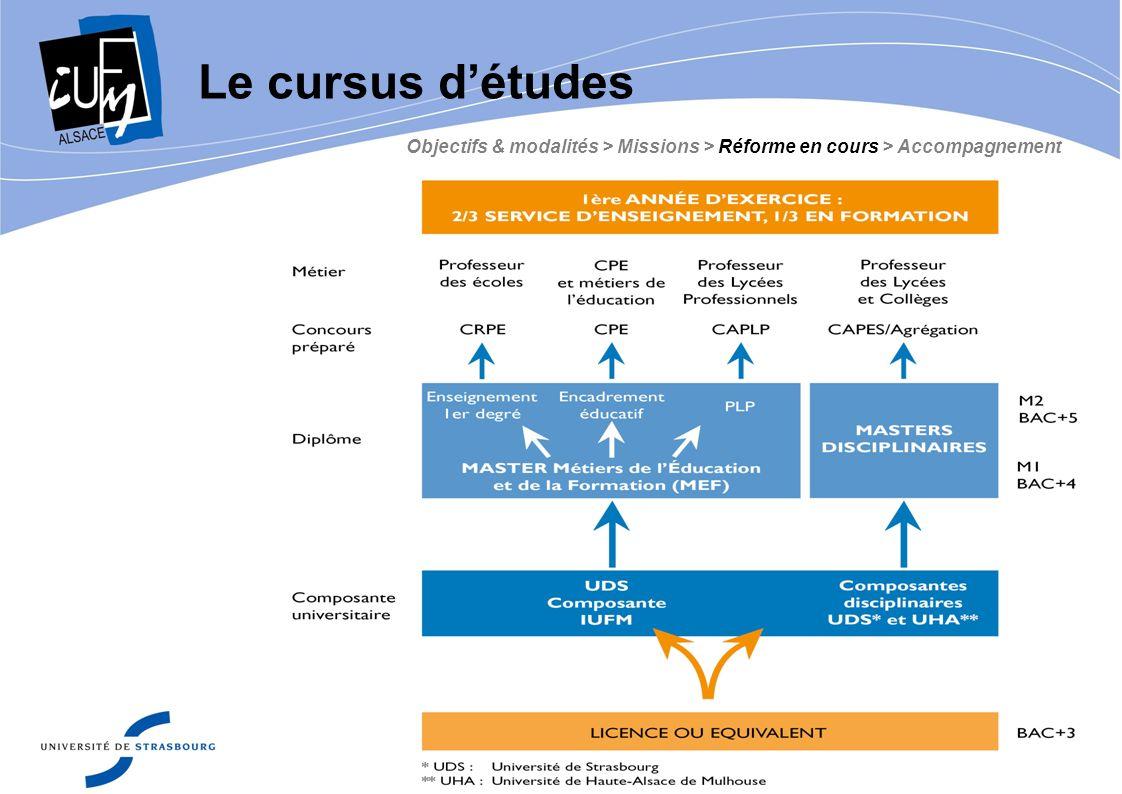 Le cursus d'études Objectifs & modalités > Missions > Réforme en cours > Accompagnement