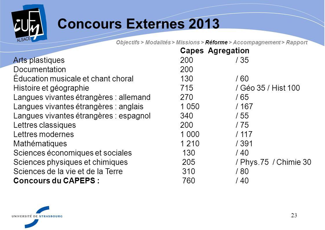Concours Externes 2013 Capes Agregation Arts plastiques 200 / 35