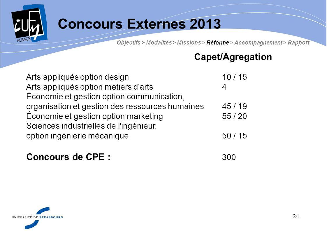 Concours Externes 2013 Capet/Agregation Concours de CPE : 300