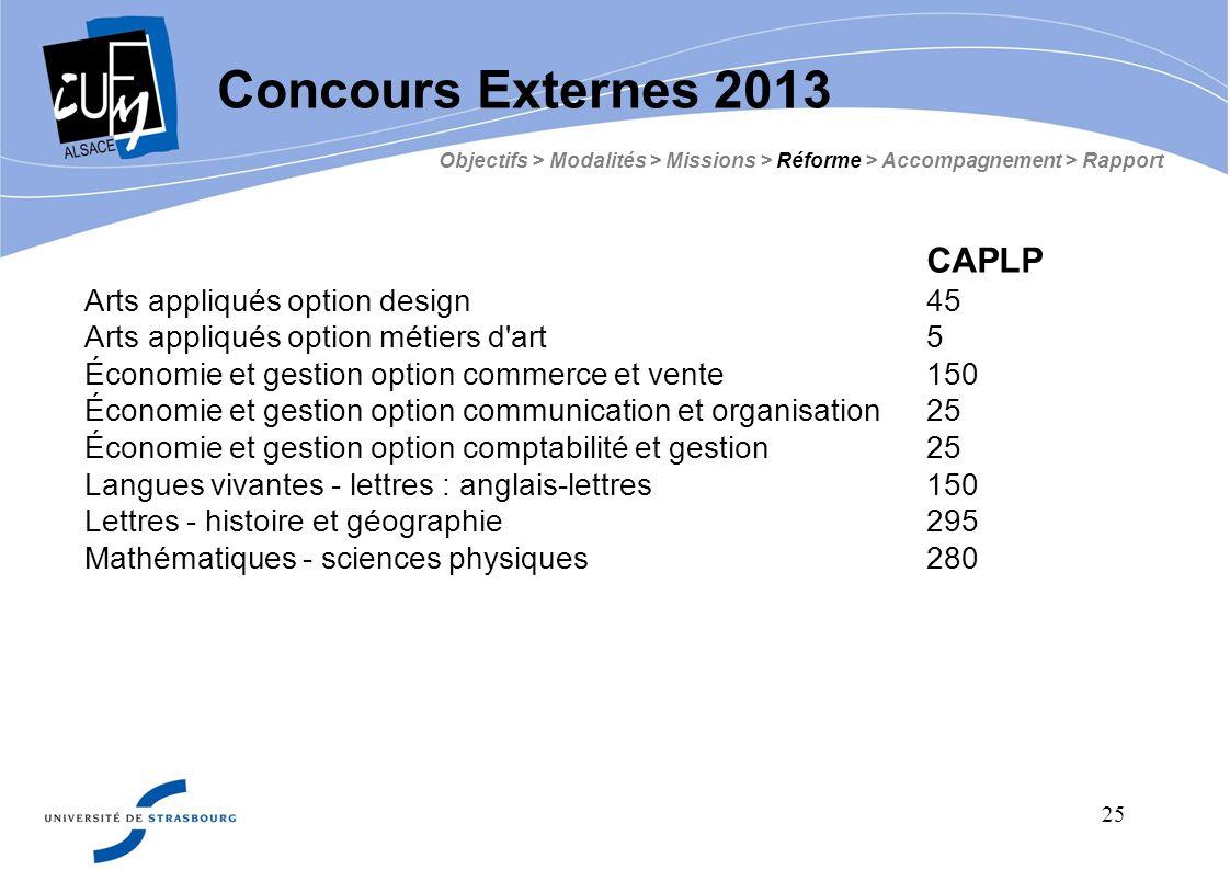 Concours Externes 2013 CAPLP Arts appliqués option design 45