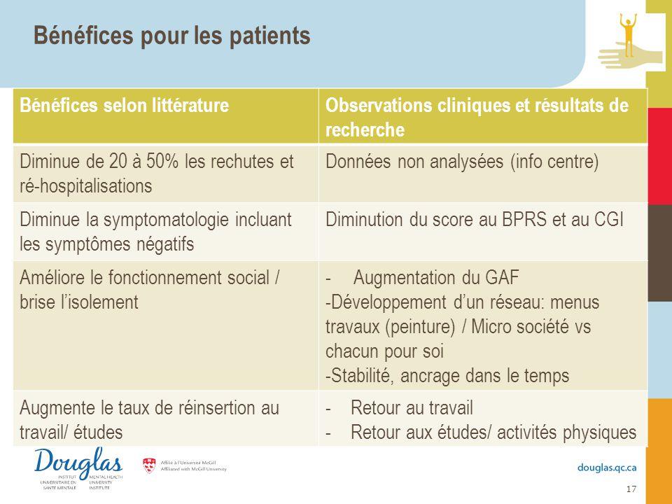 Bénéfices pour les patients