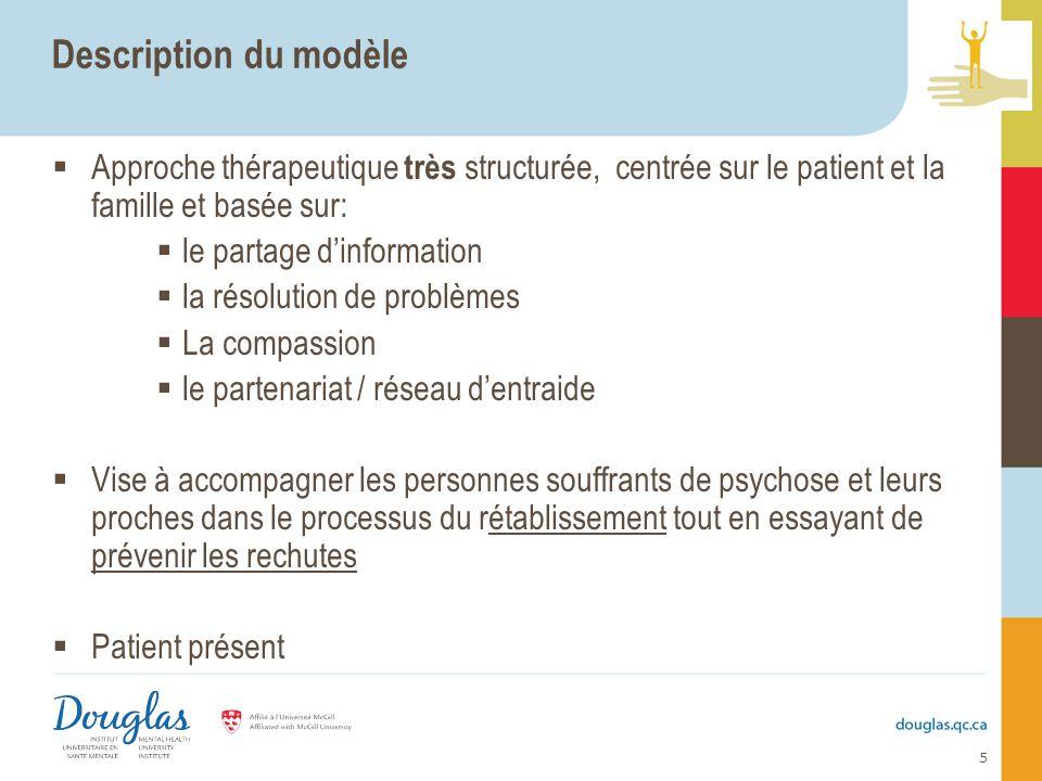 Description du modèle Approche thérapeutique très structurée, centrée sur le patient et la famille et basée sur: