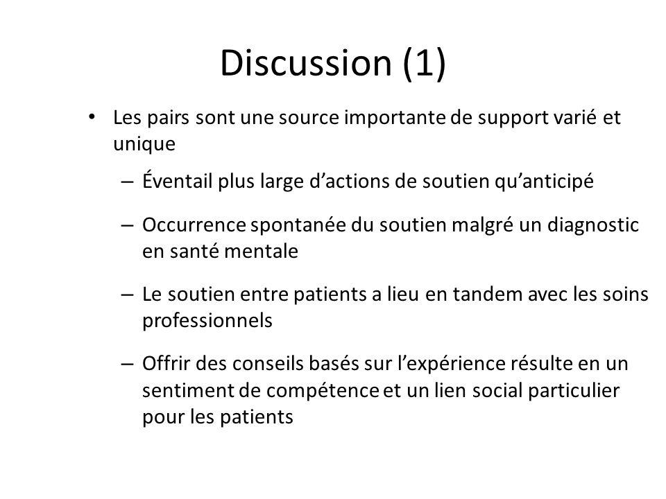 Discussion (1) Les pairs sont une source importante de support varié et unique. Éventail plus large d'actions de soutien qu'anticipé.