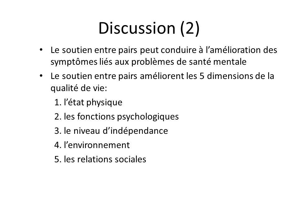 Discussion (2) Le soutien entre pairs peut conduire à l'amélioration des symptômes liés aux problèmes de santé mentale.