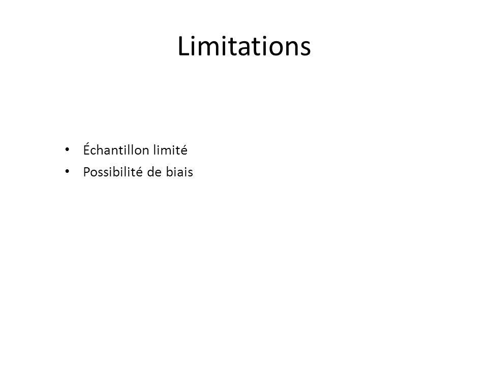 Limitations Échantillon limité Possibilité de biais