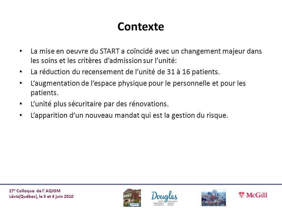 Contexte La mise en oeuvre du START a coïncidé avec un changement majeur dans les soins et les critères d'admission sur l'unité: