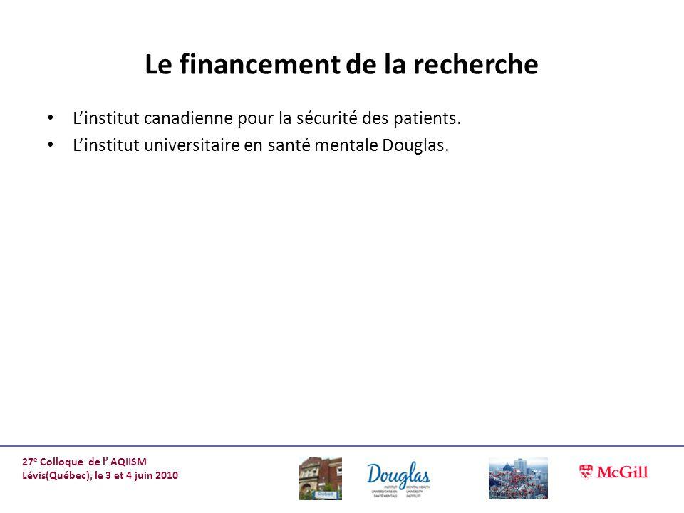 Le financement de la recherche