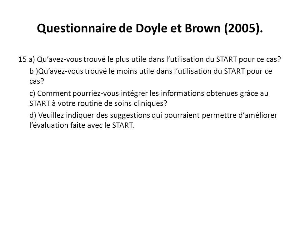 Questionnaire de Doyle et Brown (2005).