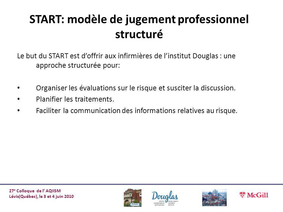 START: modèle de jugement professionnel structuré