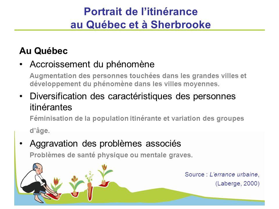 Portrait de l'itinérance au Québec et à Sherbrooke