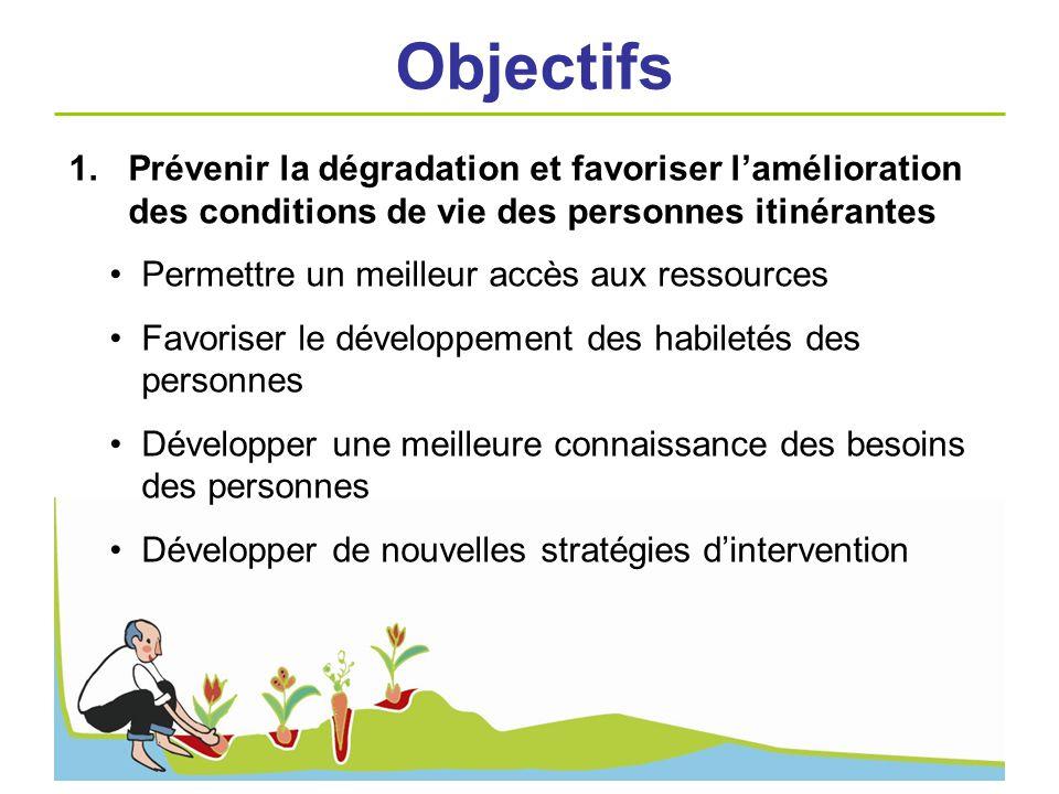 Objectifs Prévenir la dégradation et favoriser l'amélioration des conditions de vie des personnes itinérantes.