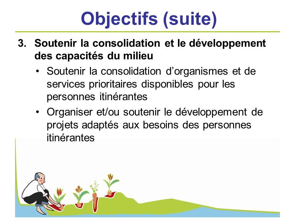Objectifs (suite) Soutenir la consolidation et le développement des capacités du milieu.