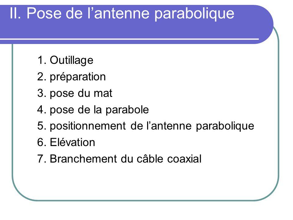 II. Pose de l'antenne parabolique