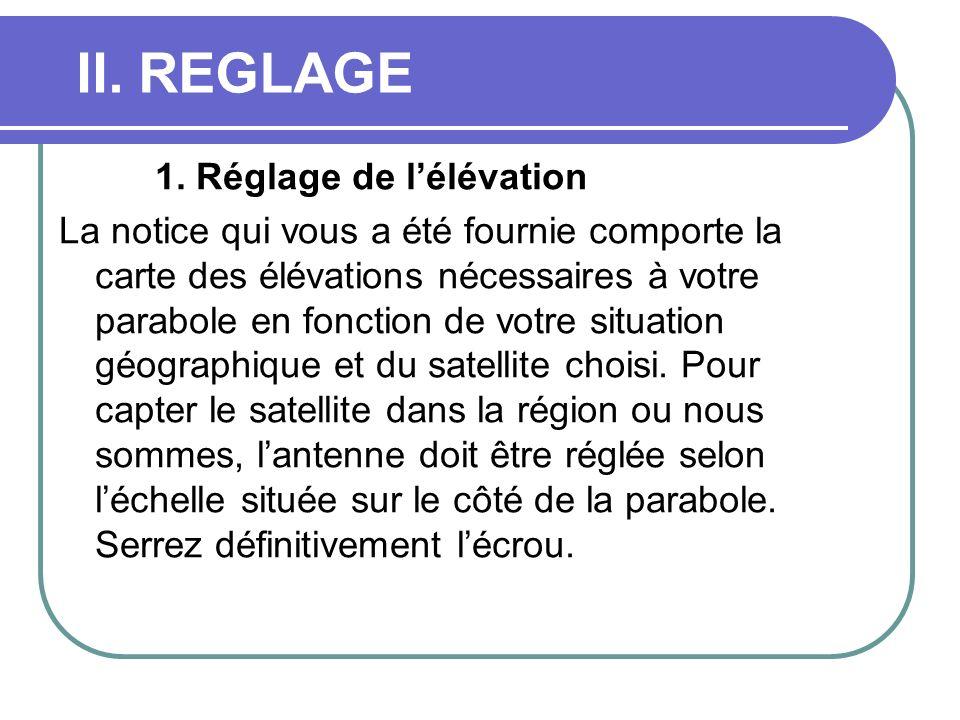 II. REGLAGE 1. Réglage de l'élévation