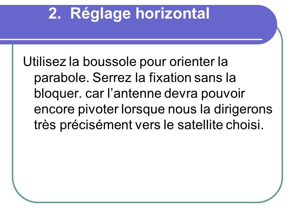 2. Réglage horizontal